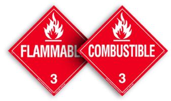 Flammable & Combustible Liquids – Hazards