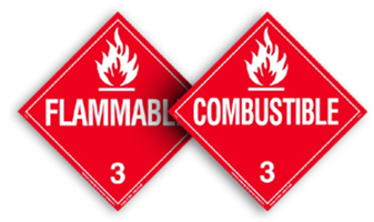 Flammable & Combustible Liquids – Hazards